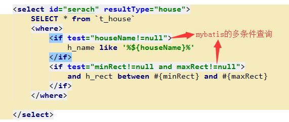 SSM整合mybatis多条件查询与分页- 可靠的企业级http代理/socks5